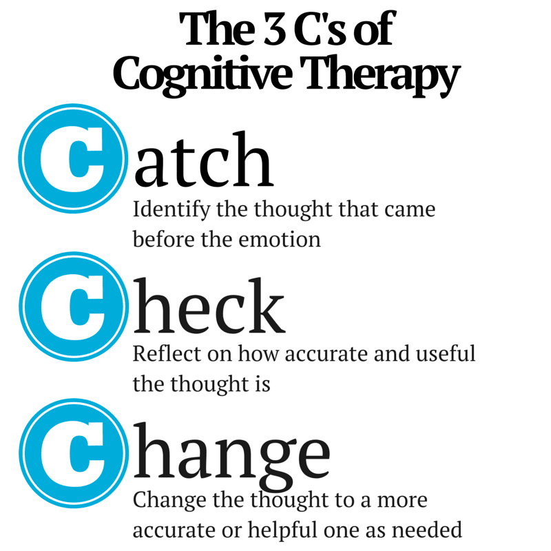 cognitive how to stop thinking about food